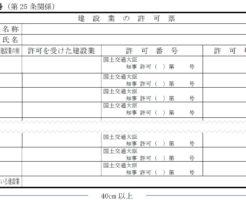 建設業許可票(事務所用)の画像